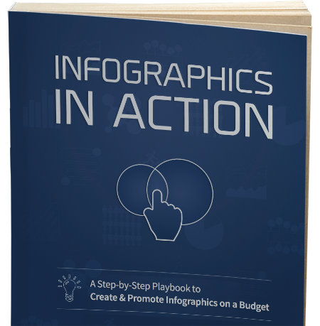 A Step-by-Step Playbook to Create & Promote Infographics on a Budget